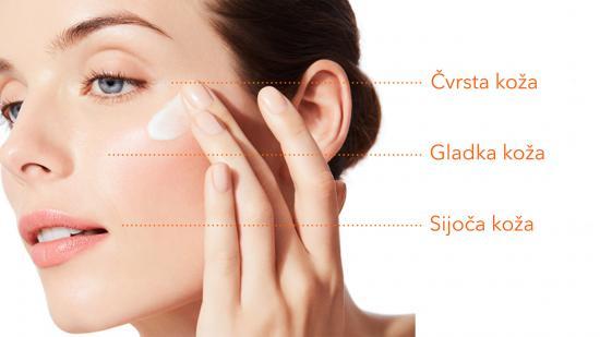 Kako lahko vitamin C izboljša našo kožo?